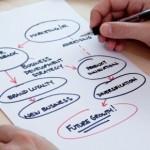 Bật mí KẾ HOẠCH internet Marketing cho Bạn