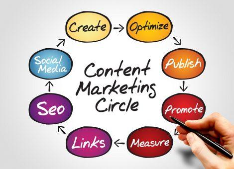 học content marketing tại Đà Nẵng