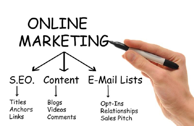 học marketing ở Đà Nẵng