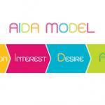 Bí quyết viết bài bán hàng đỉnh cao cùng công thức VÀNG – AIDA