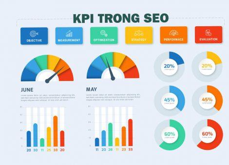 KPIs-trong-SEO