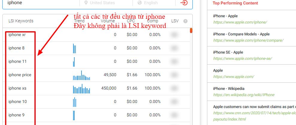 Tìm KSI keyword bằng lsigraph