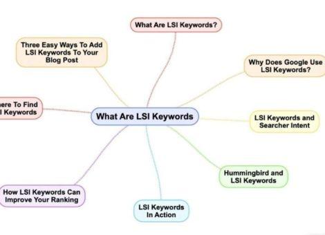 lsi keyword là gì