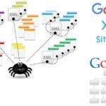 Sitemap là gì? Các tạo sitemap cho website đơn giản