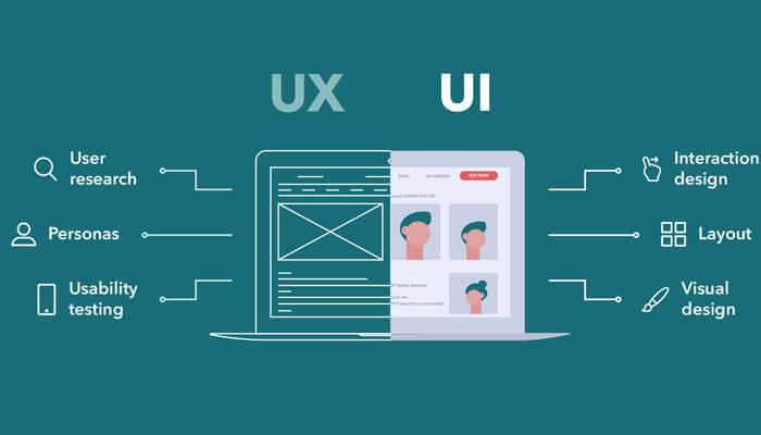 Thiết kế web chuẩn SEO theo UX-UI